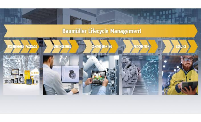 Baumüller, Endüstri 4.0'ı orada hayata geçiriyor