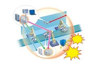SMC'den yenilikçi kablosuz haberleşme sistemi