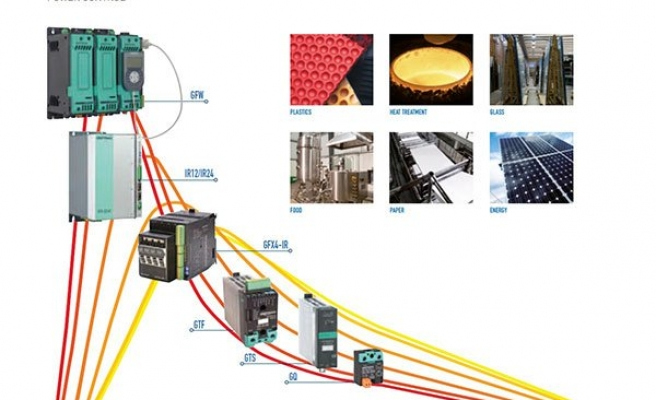 Gefran Endüstri 4.0 ve Güç Kontrol Uygulaması