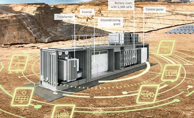 Madencilik sektörüne sürdürülebilir enerji çözümleri