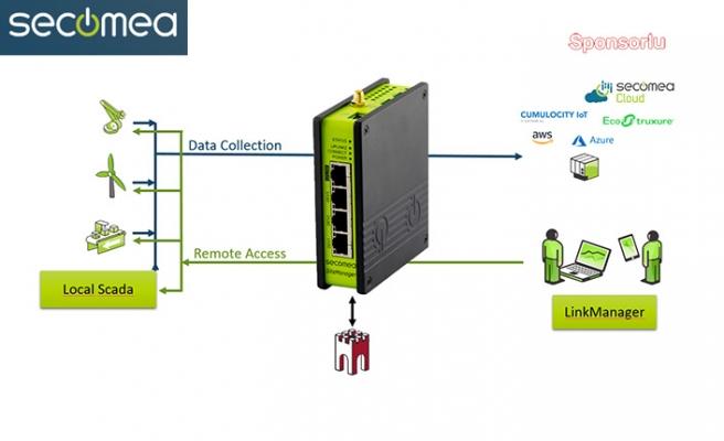 Secomea, tüm uzaktan erişim ihtiyaçları için tek ürün çözümü sunuyor