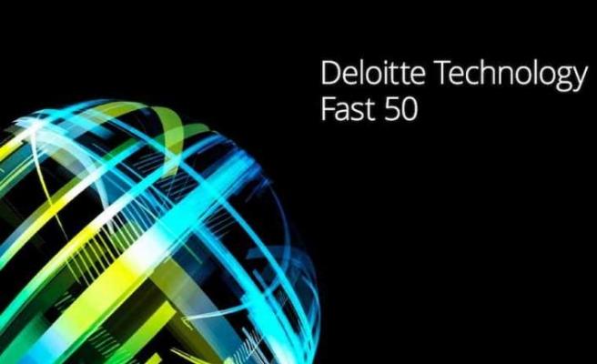 """Kron, """"Teknoloji Fast 50"""" ödülünü üstü süste ikinci defa kazandı"""