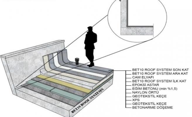 Modifiye poliüretan likit çatı sistemleri ile üstün performans