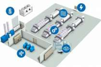 Omron, yeni enerji izleme teknolojileri sunuyor