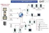MQTT protokol mimarili GMT SCADA ve IoT çözümleri