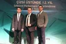 KSO'nun KOBİ Büyük Ödülü Genmacs'a