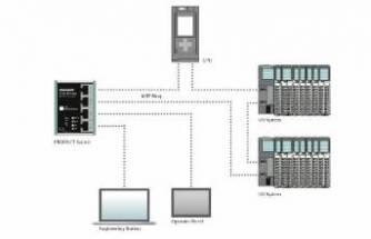 PROFINET switch ile zaman ve maliyet tasarrufu