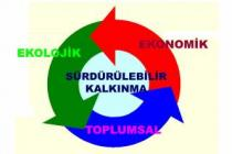 Sürdürülebilir kalkınmanın Türkiye hedefleri