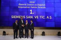 En çok ihracat SIEMENS Türkiye'nin