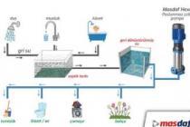 Masdaf, binalarda yüzde 50 su tasarrufu için gri su geri kazanım sistemlerini öneriyor !