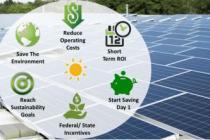 Fotovoltaik sistemlerin temellerini öğrenin