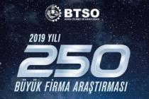 BURSA'NIN EN BÜYÜK 250 FİRMASI AÇIKLANDI
