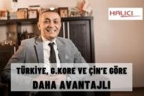 """""""TÜRKİYE, G.KORE VE ÇİN'E GÖRE DAHA AVANTAJLI"""""""