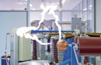 Yeni Tasarlanmış Kıvılcım Aralığı Teknolojili Ürün Gamı