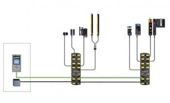 Schmersal'dan sanal çözüm yapılandırıcısı