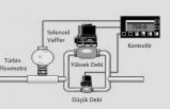 Batch proseste akış kontrol