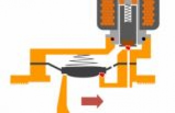 En sık karşılaşılan 5 solenoid valf arızası